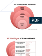 all things new church growth diagrams