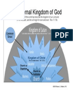 kingdom and church diagram 1st draft steve childers