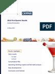 2014 First Qtr Results Grupo Campari