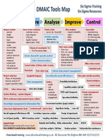 Download DMAIC Methods Tools Map