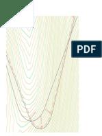 Curvas y Perfil-Model