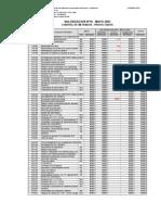 Informe Antaccocha Marzo 2014