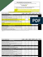 Matrix of Identified Areas of Focus for Improvement-April 2014