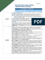 anexa Cod Directive