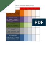 escalas estimativas y lista de cotejo