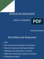 Niveles de Respuesta Basico y Avanzado