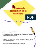 EL PROCESO DE ADQUISICIÓN DE LA LECTOESCRITURA.ppt