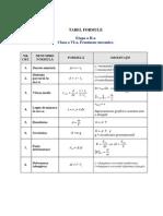 Tabel Formule Clasa a VI A