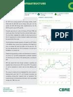 Team Porter Energy | Infrastructure Q1 MarketView