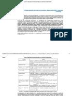 Lección 8. Subprogramas de Medicina Preventiva, Higiene Industrial y Seguridad Industrial