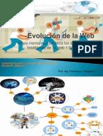 Evolución de Las Webs Desde La 1.0 Hasta La 7.0