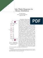 McCabe-Thiele Diagrams for Binary Distillation