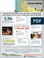 The #TeachingIs Movement [INFOGRAPHIC]