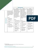 assessment guide for educators