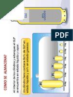 0K Como se almacena y comporta el GLP.pdf