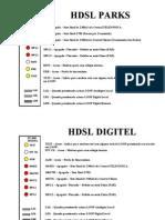 MODENS HDSL