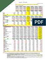 Argentina – GDP 1Q2014