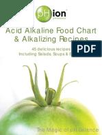 Acid-Alkaline Food Chart & Recipes 31pp (1)