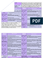 An Talamh, Programme, November 2009 - February 2010