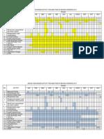 Jadual Rancangan Aktiviti Tahunan Panitia Bahasa Inggeris 2013