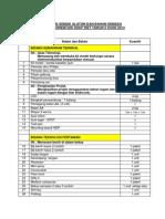 8 Senarai Semak Alat Bahan JUK RBT Thn5 140414