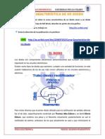 Curva Característica de Un Diodo Manuel Huamán Huamantupa
