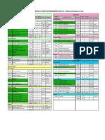 Sample BS CoE Curriculum