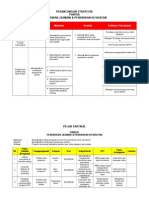 perancangan-strategik-pjk