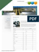 Indah Water Effluent Standards