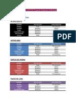 base de datos proyecto empresa individual