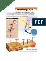 Mapa Margarita Huacaya