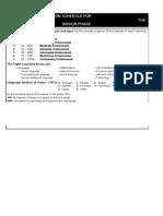 Progression Schedules Senior Phase NCS