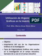 Utilización de Organizadores Gráficos en La Investigación