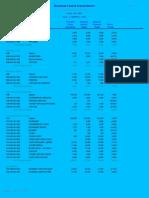 RCSD Spending Fiscal 2015