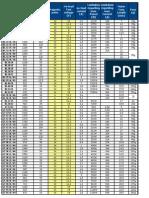 EMAX Brushless Motor Technical Data