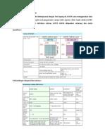 Spesifikasi Aster GDEM