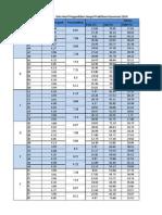 Data Hasil Sampel