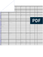 OpendTect Attributes Matrix
