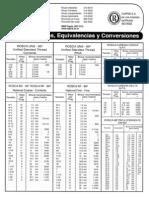 Tabla_de_Roscas_Equivalencias_y_Conversiones.pdf