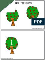 Appletree Count c