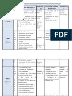 Calendario Comunal Agrofestivo y Civic