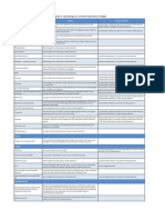 Payplan Budgeting Guide