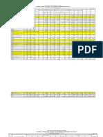 FI data-31-12-2012