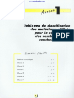 8 Tableaux de Classification