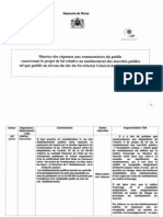 Matrice Avp Loi 112.13