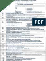 Factores y Sus Componentes- Flujo de Fluidos