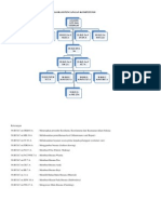 Breakdown Struktur Kompetensi Keahlian Tata Busana
