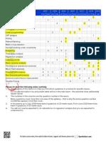 F5 exam questions analysis.pdf