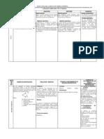 Matriz Lógica de La Investigación Jurídica Científica Avila