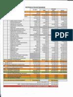 Budget 2014 Investissement 2014 voté.pdf
